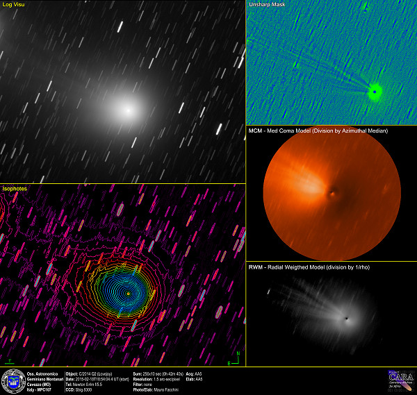 Comets C/2014 Q2 - (Lovejoy)