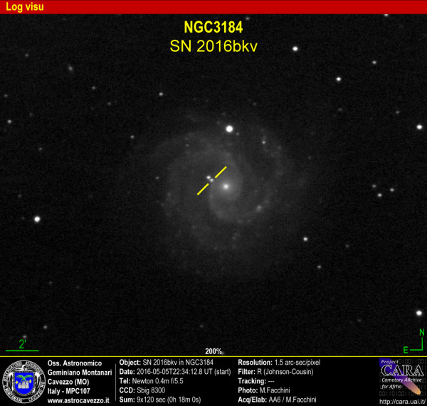 Supernova 2016bkv in NGC3184
